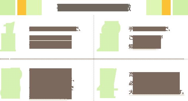 平野歯科医院の特徴